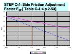step c 4 side friction adjustment factor f sf table c 4 4 p 2 5351