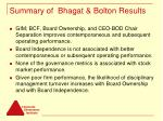 summary of bhagat bolton results