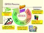 dfss process