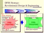 dfss strategy revolutionize design engineering