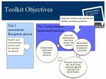 toolkit objectives21