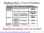 problem 1 c cost of facilities20