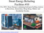 stuart energy refueling facilities 10