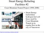 stuart energy refueling facilities 2