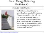 stuart energy refueling facilities 3