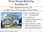 stuart energy refueling facilities 4