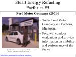 stuart energy refueling facilities 5