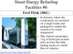 stuart energy refueling facilities 6