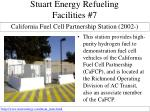 stuart energy refueling facilities 7