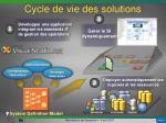 cycle de vie des solutions