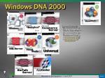windows dna 2000