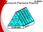ta mac l k planlama piramidi