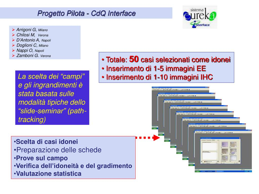Progetto Pilota - CdQ Interface