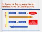 la forma de hacer negocios ha cambiado con la globalizaci n