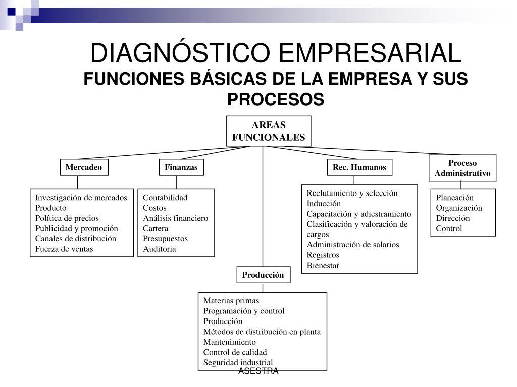 Ppt Por Jose Antonio Riascos Gonzalez Powerpoint