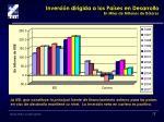 inversi n dirigida a los pa ses en desarrollo en miles de millones de d lares