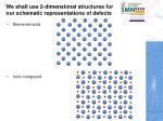 we shall use 2 dimensional structures for our schematic representations of defects