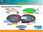 migration of business models49