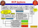 bcp actions