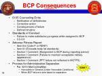 bcp consequences