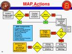 map actions