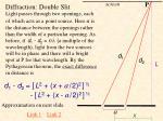 diffraction double slit