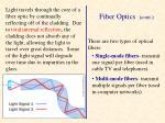 fiber optics cont22