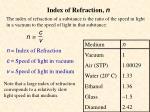 index of refraction n