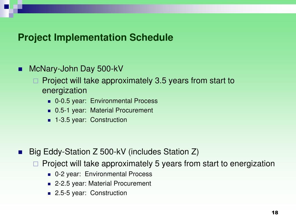Project Implementation Schedule