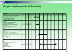 project implementation schedule55