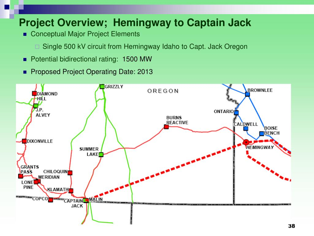 Project Overview;  Hemingway to Captain Jack
