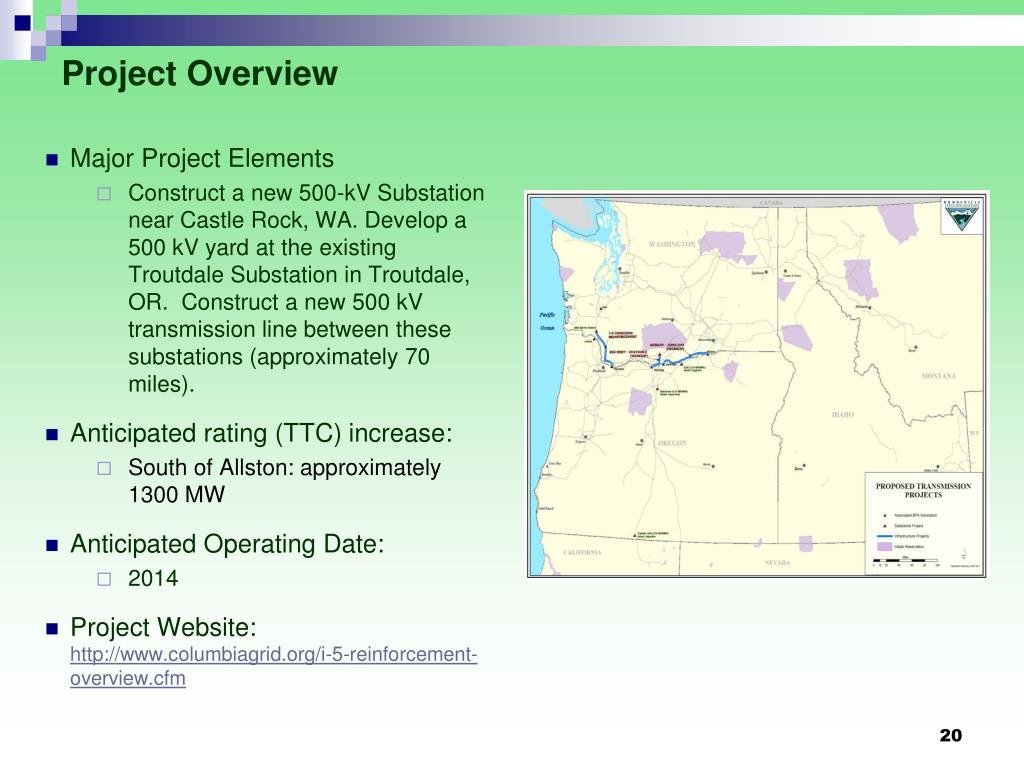 Major Project Elements