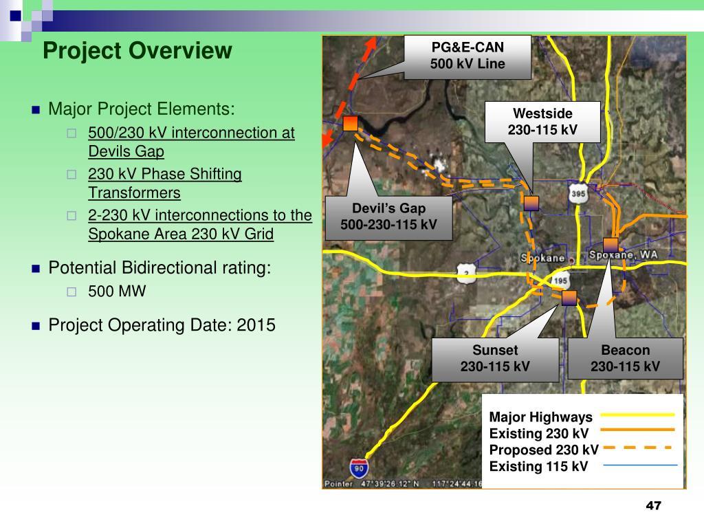 Major Project Elements: