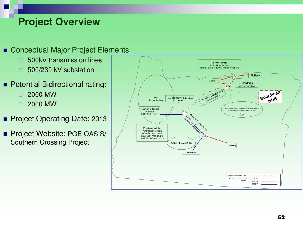 Conceptual Major Project Elements
