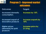 program 3 improved market outcomes