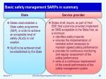 basic safety management sarps in summary