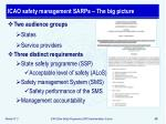 icao safety management sarps the big picture