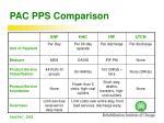 pac pps comparison