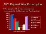 2001 regional wine consumption