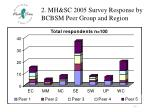 2 mh sc 2005 survey response by bcbsm peer group and region