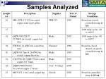 samples analyzed10