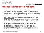 functies van interne communicatie