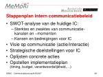 stappenplan intern communicatiebeleid