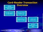 card reader transaction overview