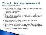 phase 1 readiness assessment source sumption wyland