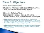 phase 2 objectives source bryson and alston 2005