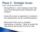 phase 2 strategic issues source bryson and alston 2005