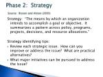 phase 2 strategy source bryson and alston 2005