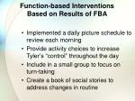 function based interventions based on results of fba