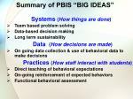 summary of pbis big ideas